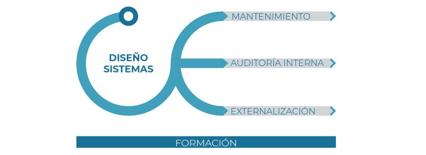 ecogesa_sistemas-gestion